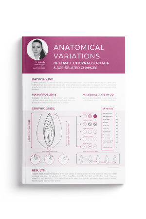 Anatomical Variations