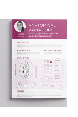 Anatomical Variations